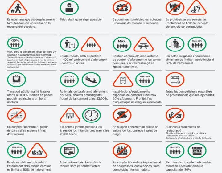 Mesures i restriccions per contenir els brots de COVID-19 a tot Catalunya