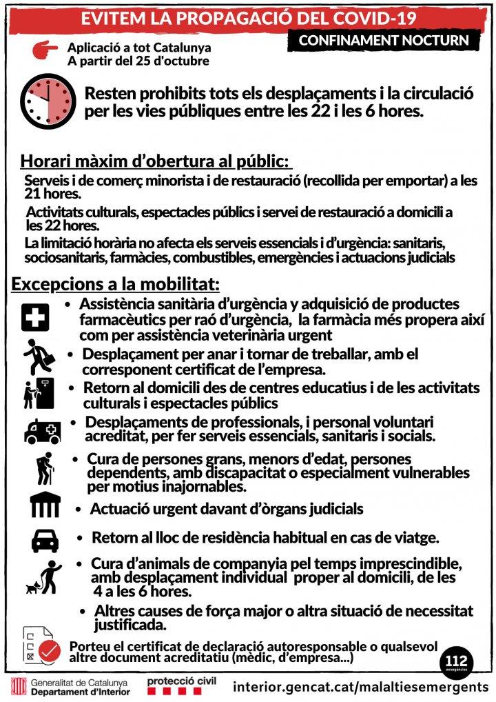 Toc de queda i noves mesures per contenir els brots de la COVID-19 a Catalunya