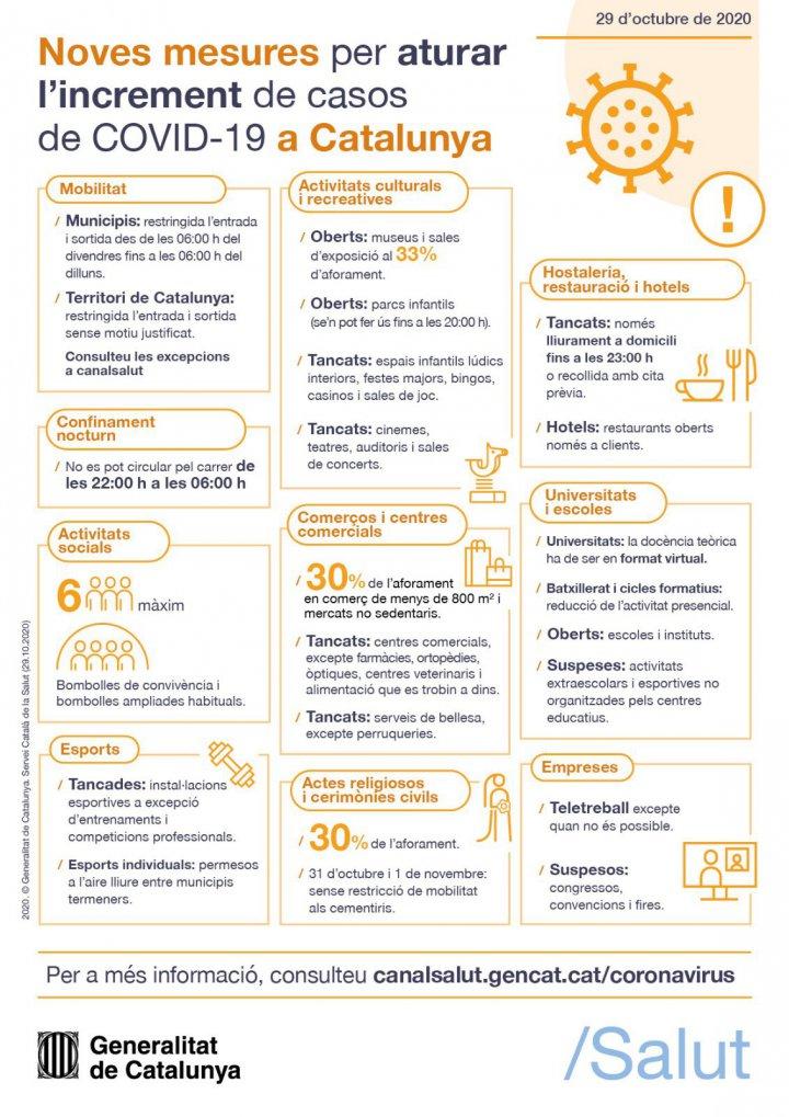 Noves mesures especials de contenció de l'activitat laboral i social