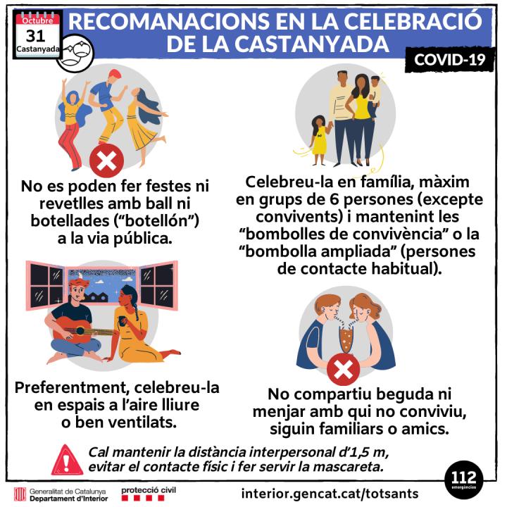 Recomanacions davant la COVID-19 en la festivitat de Tots Sants