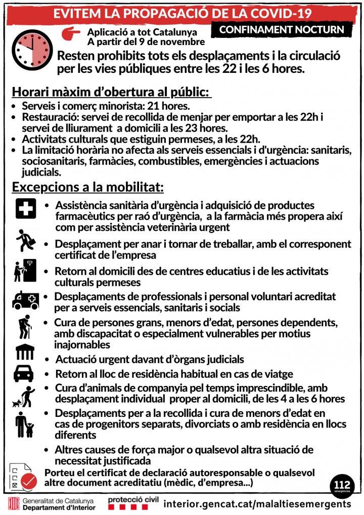 Es prorroguen les restriccions que afecten tot Catalunya