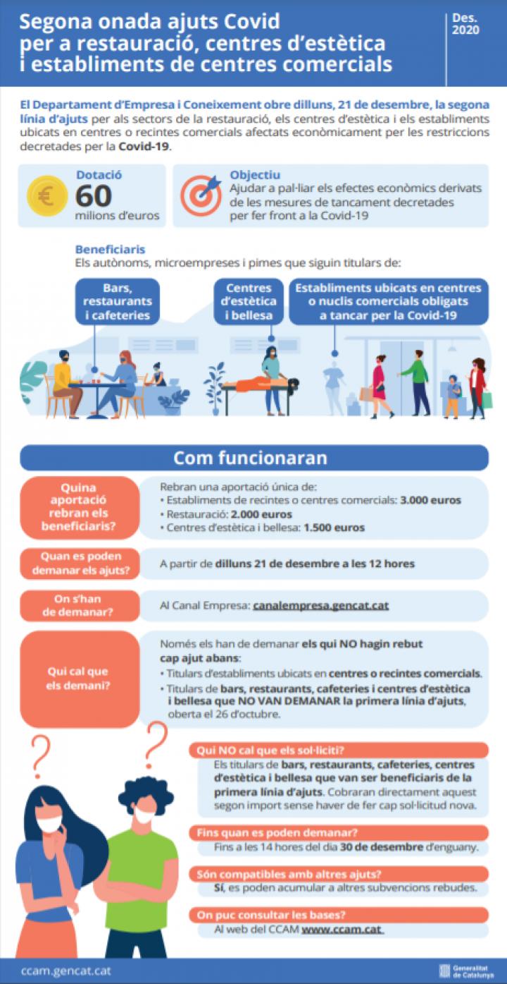 Nova línia de subvencions de la Generalitat de Catalunya