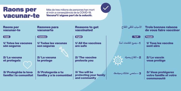 Punts de vacunació a Cassà de la Selva i Llagostera