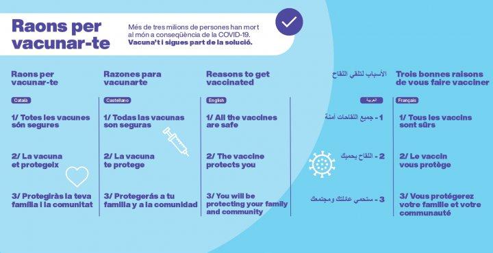 Punts de vacunació per a la setmana del 21 al 25 de juny