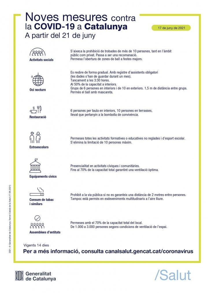 Noves mesures COVID-19 a partir d'avui, 21 de juny