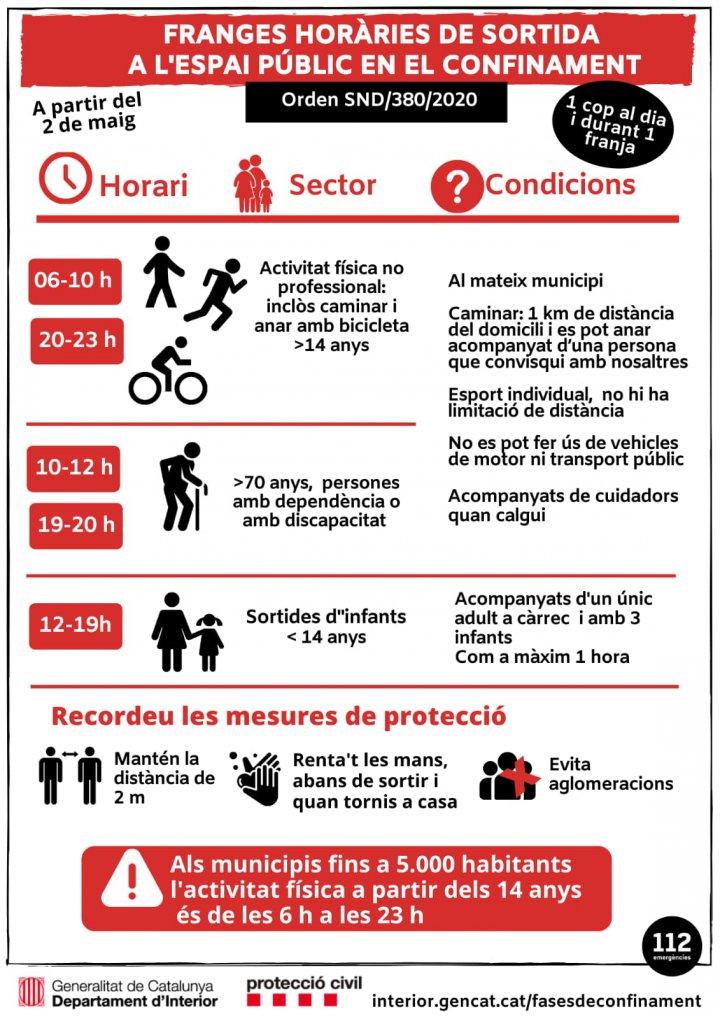 Preguntes i respostes sobre les restriccions d'activitats, sortides de menors de 14 anys i activitat física a l'aire lliure  i obertura comerços