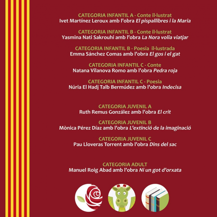Guanyadors del XXV Concurs Literari de Sant Jordi