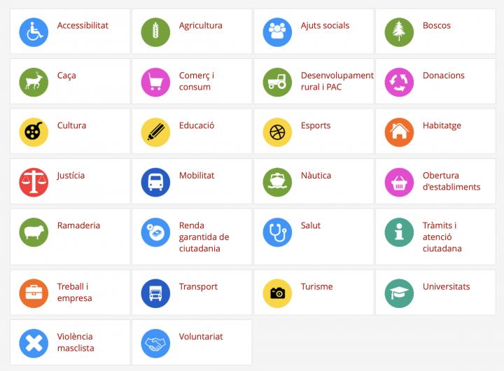 Nou espai de la Generalitat de preguntes més freqüents sobre el coronavirus