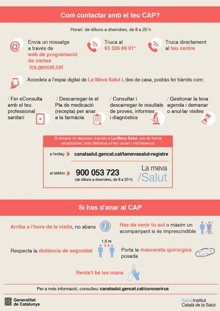 Recomanacions sanitàries pels desplaçaments i les consultes al CAP